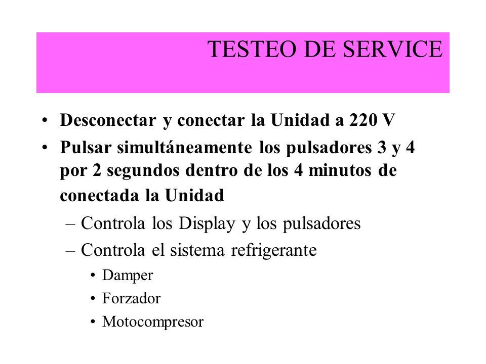 TESTEO DE SERVICE Desconectar y conectar la Unidad a 220 V Pulsar simultáneamente los pulsadores 3 y 4 por 2 segundos dentro de los 4 minutos de conec
