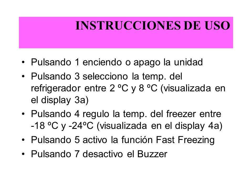 INSTRUCCIONES DE USO Pulsando 1 enciendo o apago la unidad Pulsando 3 selecciono la temp. del refrigerador entre 2 ºC y 8 ºC (visualizada en el displa