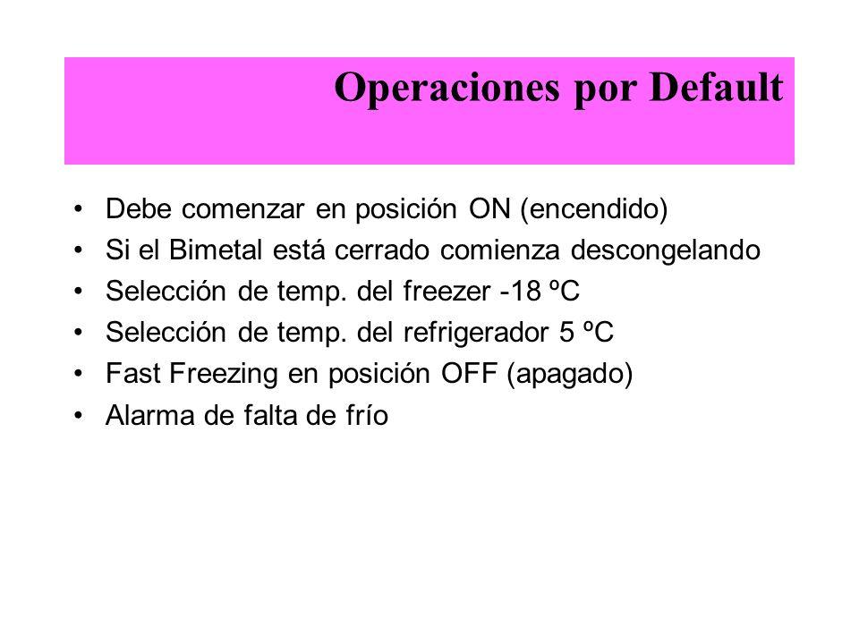 Operaciones por Default Debe comenzar en posición ON (encendido) Si el Bimetal está cerrado comienza descongelando Selección de temp. del freezer -18