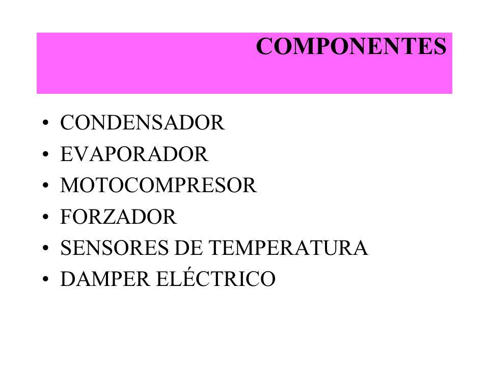 COMPONENTES CONDENSADOR EVAPORADOR MOTOCOMPRESOR FORZADOR SENSORES DE TEMPERATURA DAMPER ELÉCTRICO