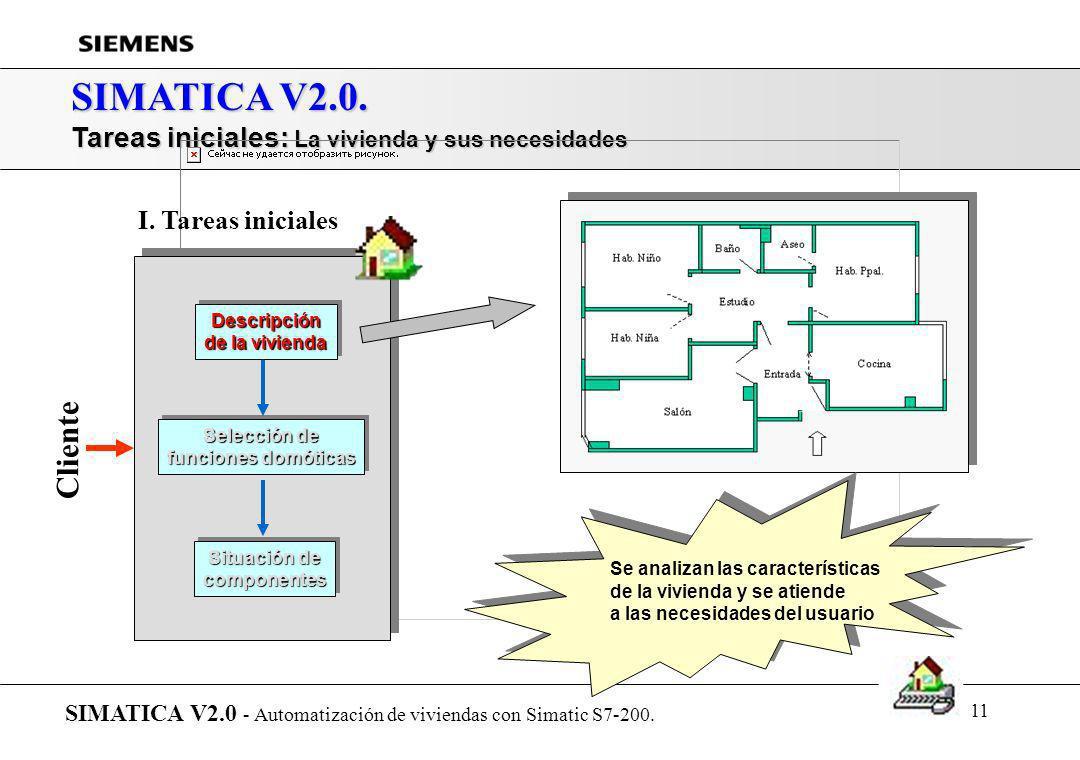 10 SIMATICA V2.0. Presentación de SIMATICA... SIMATICA V2.0 - Automatización de viviendas con Simatic S7-200. r Introducción r Arquitectura del sistem