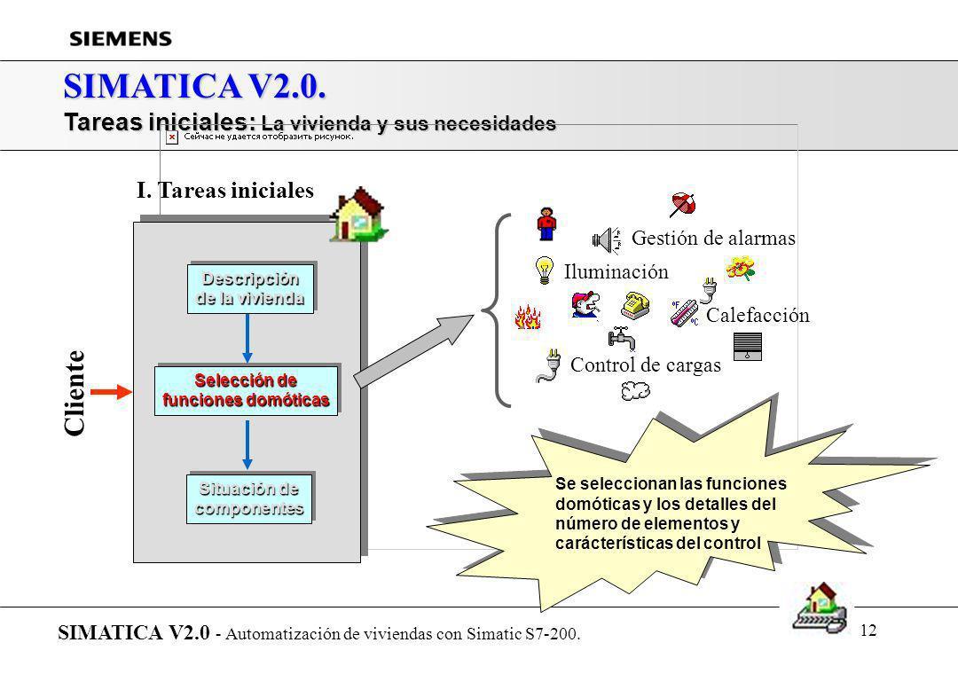 11 SIMATICA V2.0. Tareas iniciales: La vivienda y sus necesidades SIMATICA V2.0 - Automatización de viviendas con Simatic S7-200. Descripción de la vi
