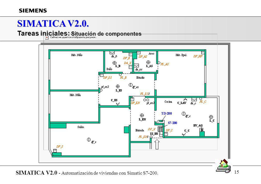 14 SIMATICA V2.0. Tareas iniciales: Símbolos del plano SIMATICA V2.0 - Automatización de viviendas con Simatic S7-200.
