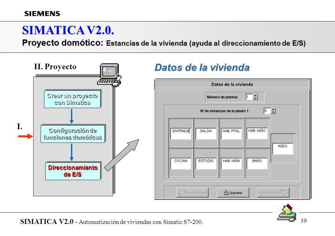 38 SIMATICA V2.0. Proyecto domótico: Mapa de entradas y salidas SIMATICA V2.0 - Automatización de viviendas con Simatic S7-200. Crear un proyecto con