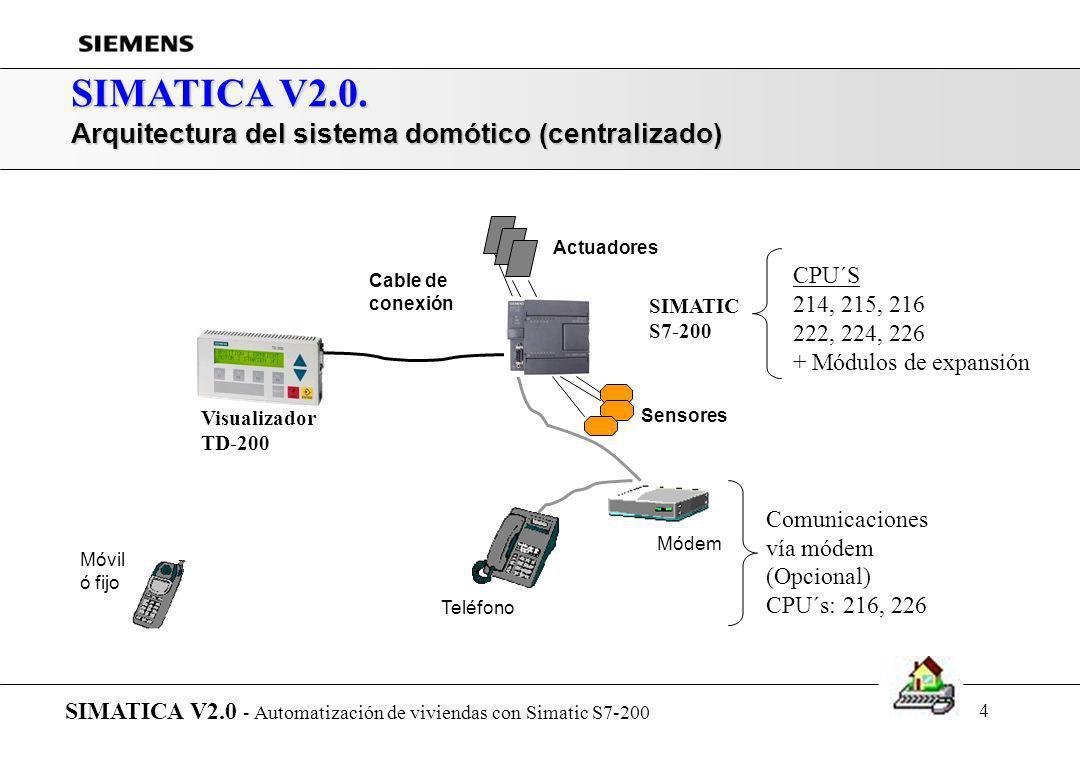 3 SIMATICA V2.0. Presentación de SIMATICA... SIMATICA V2.0 - Automatización de viviendas con Simatic S7-200 r Introducción r Arquitectura del sistema