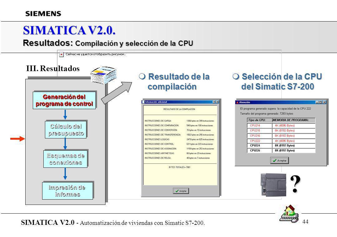 43 SIMATICA V2.0. Resultados: Generación del programa de control Pasos: SIMATICA V2.0 - Automatización de viviendas con Simatic S7-200. Generación del