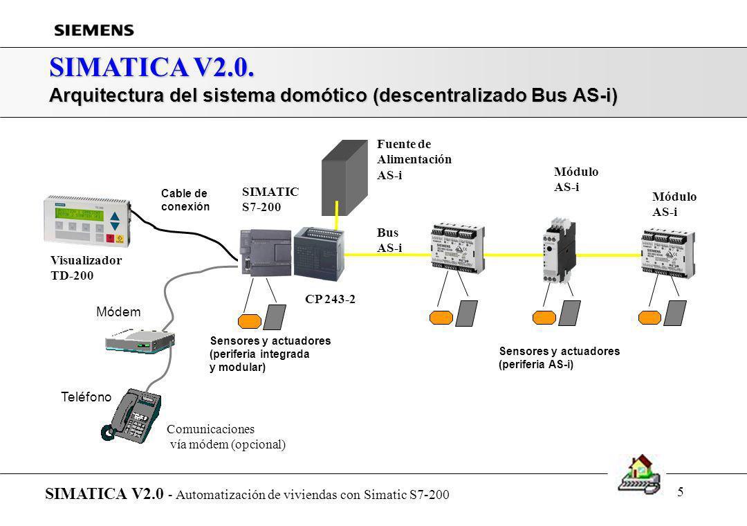 4 SIMATICA V2.0. Arquitectura del sistema domótico (centralizado) SIMATICA V2.0 - Automatización de viviendas con Simatic S7-200 Sensores SIMATIC S7-2