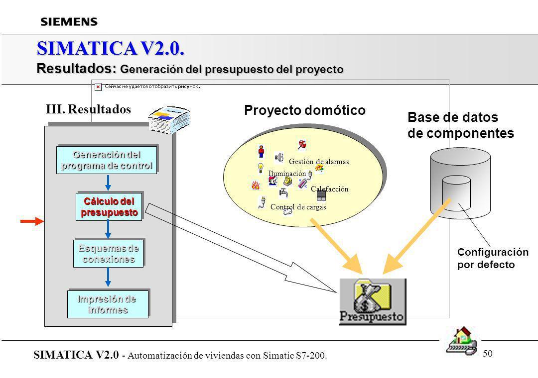 49 SIMATICA V2.0. Presentación de SIMATICA... SIMATICA V2.0 - Automatización de viviendas con Simatic S7-200. r Introducción r Arquitectura del sistem