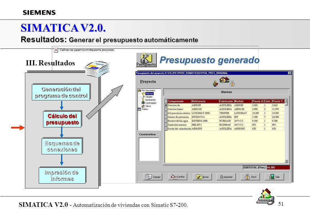 50 SIMATICA V2.0. Resultados: Generación del presupuesto del proyecto SIMATICA V2.0 - Automatización de viviendas con Simatic S7-200. Generación del p