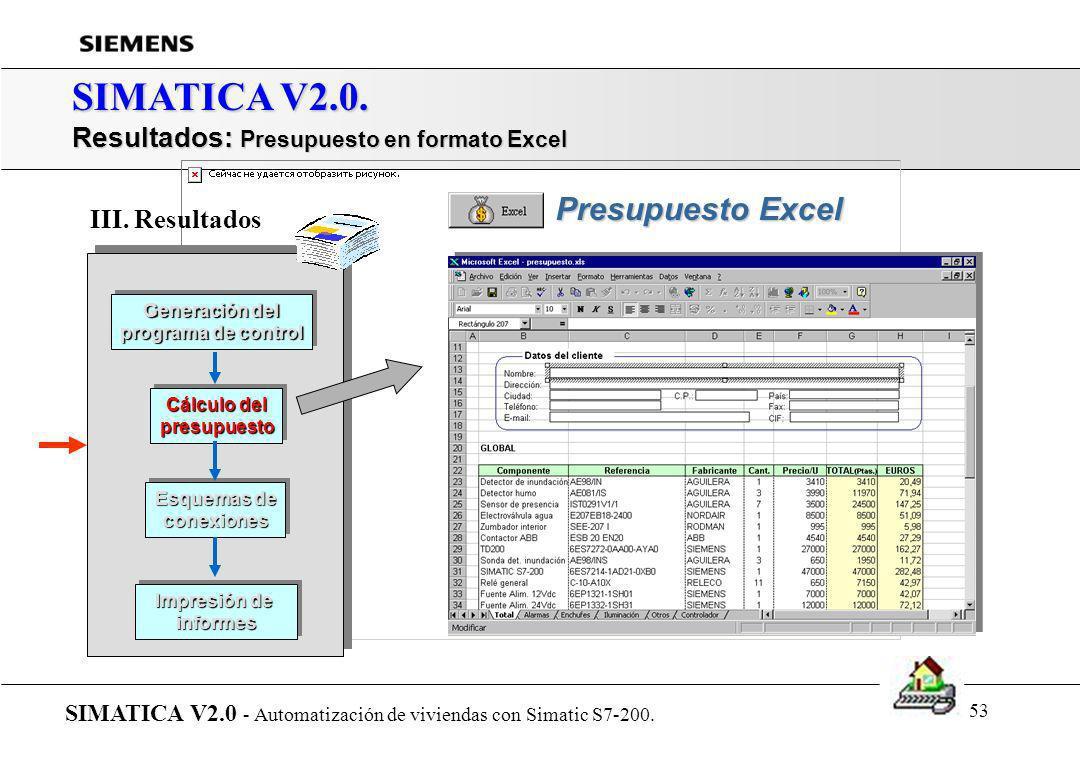 52 SIMATICA V2.0. Resultados: Modificación del presupuesto SIMATICA V2.0 - Automatización de viviendas con Simatic S7-200. Generación del programa de