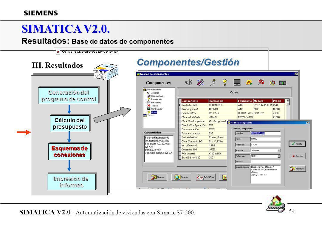 53 SIMATICA V2.0. Resultados: Presupuesto en formato Excel SIMATICA V2.0 - Automatización de viviendas con Simatic S7-200. Generación del programa de