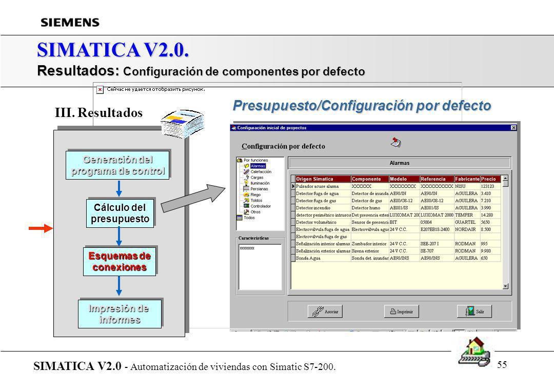 54 SIMATICA V2.0. Resultados: Base de datos de componentes SIMATICA V2.0 - Automatización de viviendas con Simatic S7-200. Generación del programa de