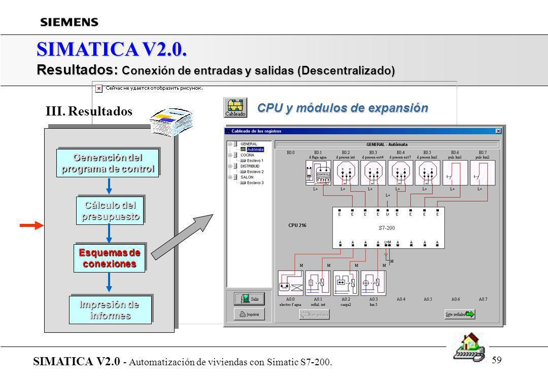 58 SIMATICA V2.0. Resultados: Conexión de entradas y salidas (Descentralizado) SIMATICA V2.0 - Automatización de viviendas con Simatic S7-200. Generac