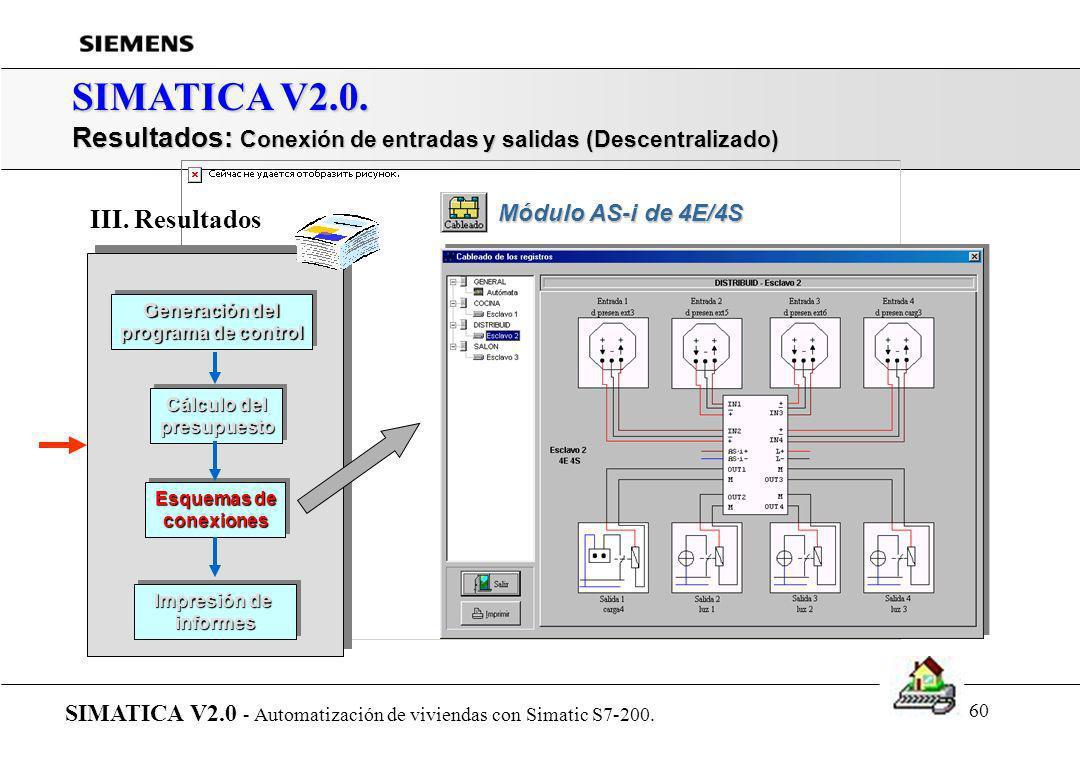 59 SIMATICA V2.0. Resultados: Conexión de entradas y salidas (Descentralizado) CPU y módulos de expansión SIMATICA V2.0 - Automatización de viviendas