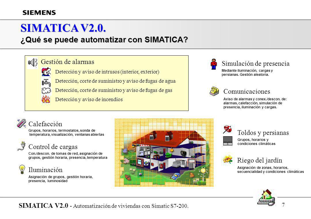 6 SIMATICA V2.0. Presentación de SIMATICA... SIMATICA V2.0 - Automatización de viviendas con Simatic S7-200. r Introducción r Arquitectura del sistema