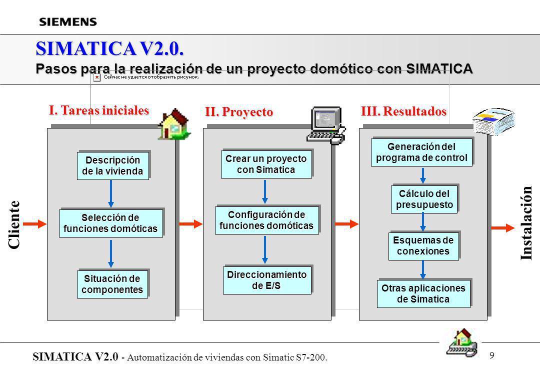 8 SIMATICA V2.0. Presentación de SIMATICA... SIMATICA V2.0 - Automatización de viviendas con Simatic S7-200. r Introducción r Arquitectura del sistema
