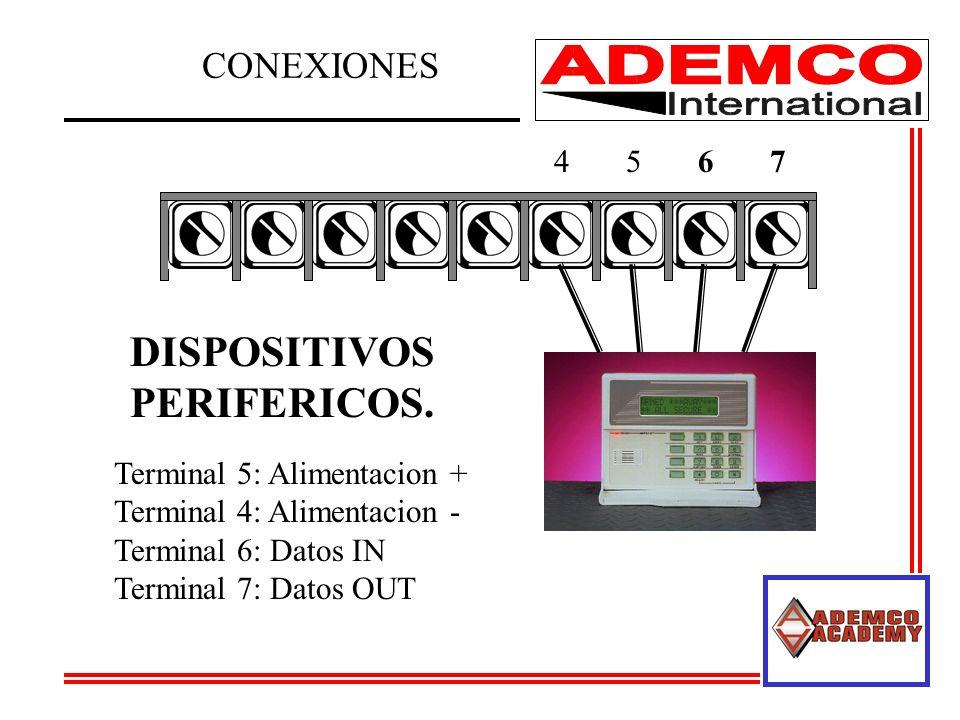 4567 Terminal 5: Alimentacion + Terminal 4: Alimentacion - Terminal 6: Datos IN Terminal 7: Datos OUT DISPOSITIVOS PERIFERICOS.