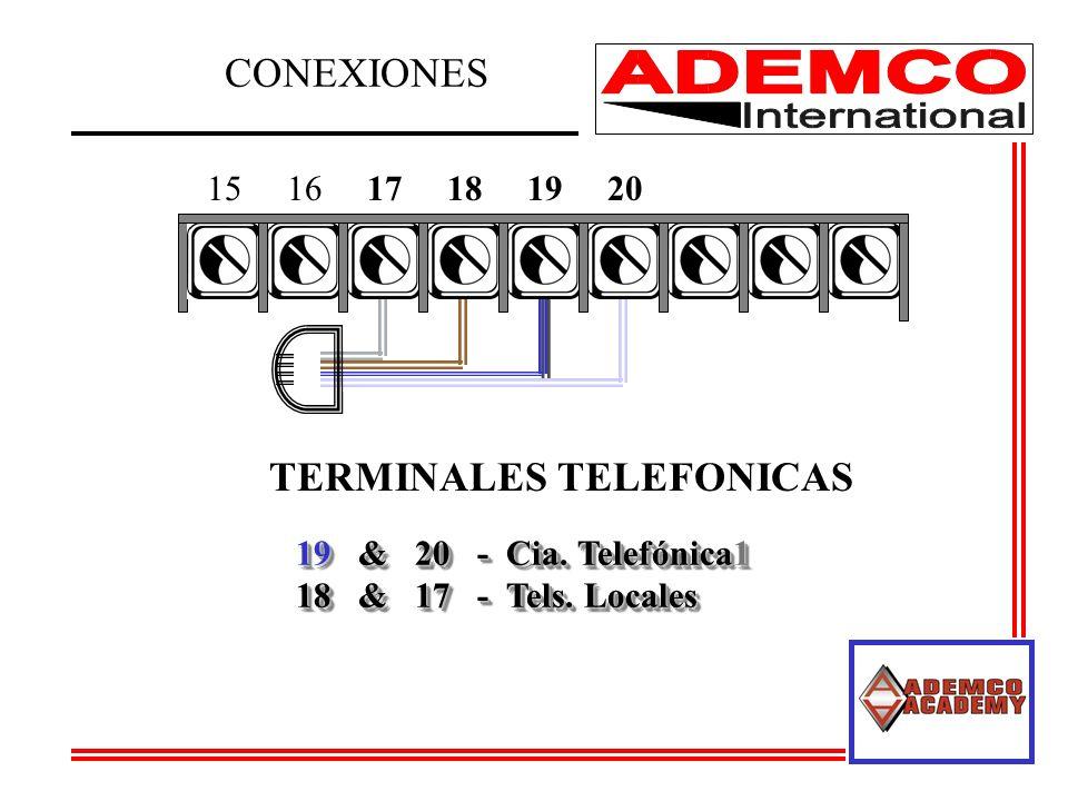 CONEXIONES 151617181920 19 & 20 - Cia. Telefónica1 19 & 20 - Cia. Telefónica1 18 & 17 - Tels. Locales 18 & 17 - Tels. Locales 19 & 20 - Cia. Telefónic