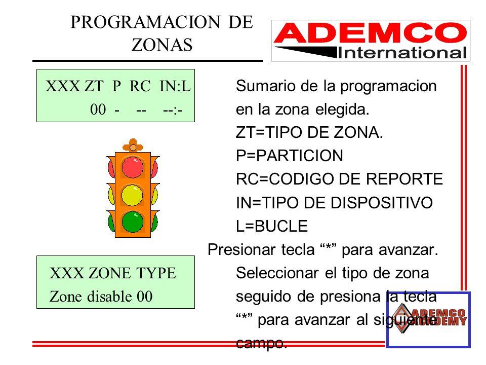 PROGRAMACION DE ZONAS XXX ZT P RC IN:L Sumario de la programacion 00 - -- --:- en la zona elegida. ZT=TIPO DE ZONA. P=PARTICION RC=CODIGO DE REPORTE I