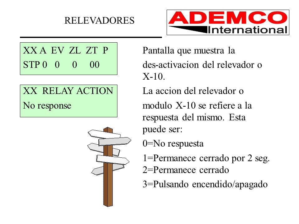 XX A EV ZL ZT PPantalla que muestra la STP 0 0 0 00 des-activacion del relevador o X-10. XX RELAY ACTIONLa accion del relevador o No responsemodulo X-