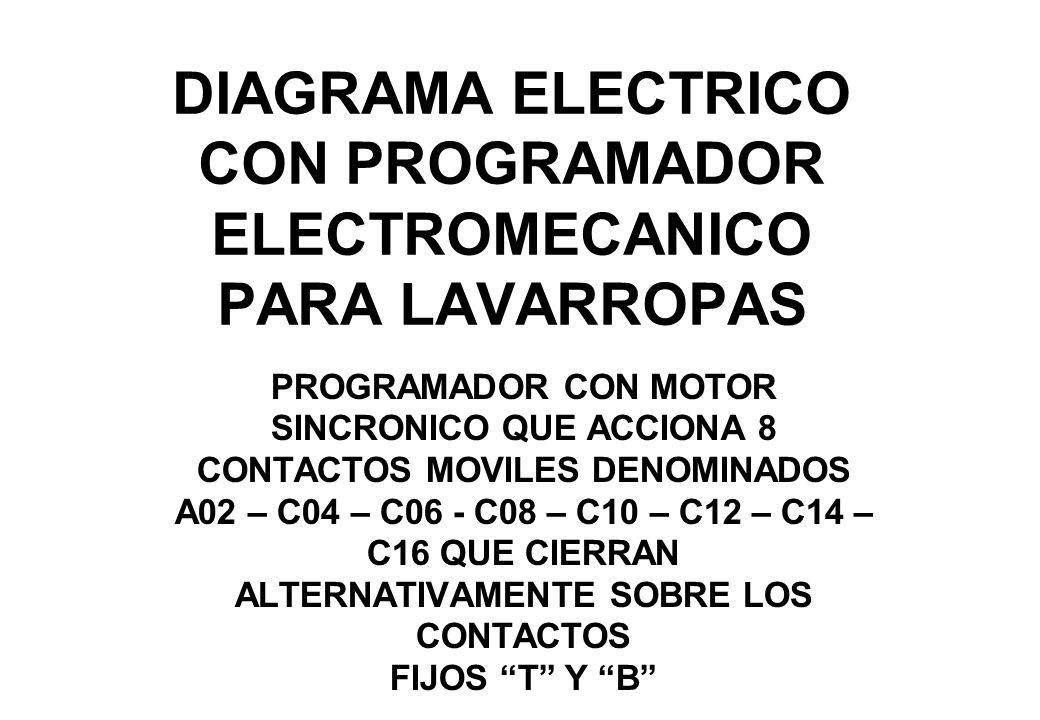 EL PROGRAMADOR ES UN MODELO GENERICO TAMBIEN APLICADO A OTROS LAVARROPAS **************************** PARA LA DESCRIPCION DEL CIRCUITO Y LOS COLORES DE LOS CABLES SE HA ELEJIDO EL LAVARROPAS CANDY MODELO CT-725 T *************************** LAS FIG.