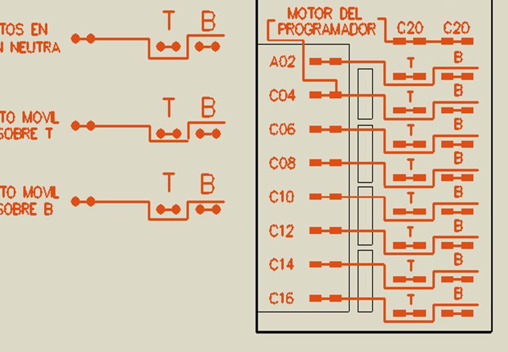 Para las pruebas del funcionamiento por etapas del circuito del lavarropas es recomendable conectarlo a la línea de 220 V en serie con una lámpara eléctrica de 500 W del tipo del usado en fotografía.