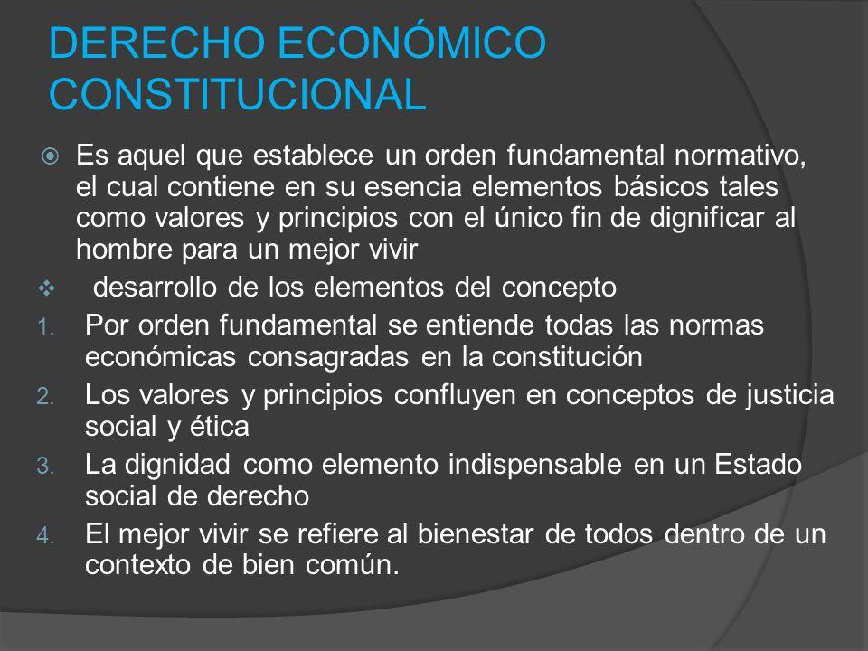 DERECHO ECONÓMICO CONSTITUCIONAL Es aquel que establece un orden fundamental normativo, el cual contiene en su esencia elementos básicos tales como va