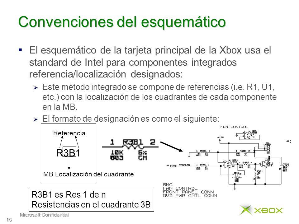 Microsoft Confidential 15 Convenciones del esquemático El esquemático de la tarjeta principal de la Xbox usa el standard de Intel para componentes integrados referencia/localización designados: Este método integrado se compone de referencias (i.e.