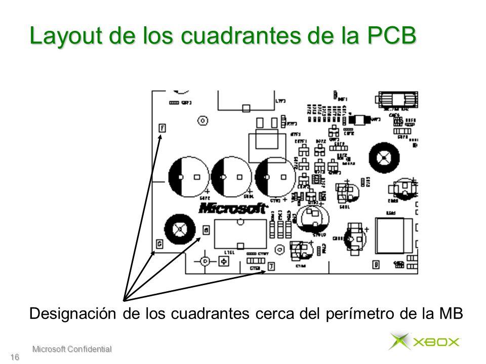 Microsoft Confidential 16 Layout de los cuadrantes de la PCB Designación de los cuadrantes cerca del perímetro de la MB