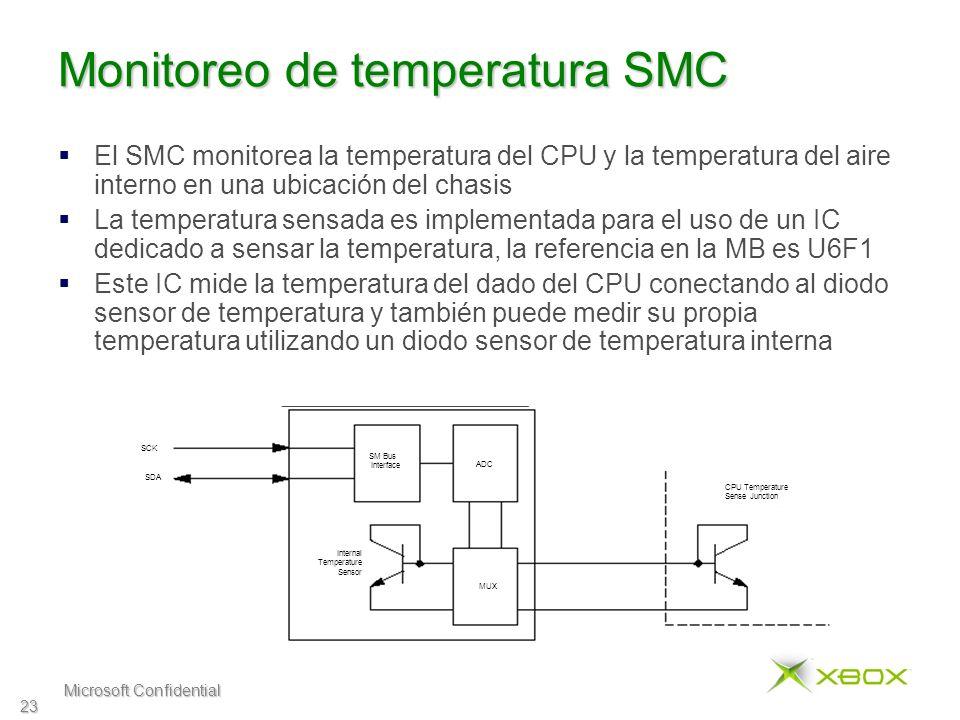 Microsoft Confidential 23 Monitoreo de temperatura SMC El SMC monitorea la temperatura del CPU y la temperatura del aire interno en una ubicación del chasis La temperatura sensada es implementada para el uso de un IC dedicado a sensar la temperatura, la referencia en la MB es U6F1 Este IC mide la temperatura del dado del CPU conectando al diodo sensor de temperatura y también puede medir su propia temperatura utilizando un diodo sensor de temperatura interna SM Bus Interface ADC Internal Temperature Sensor MUX CPU Temperature Sense Junction SCK SDA