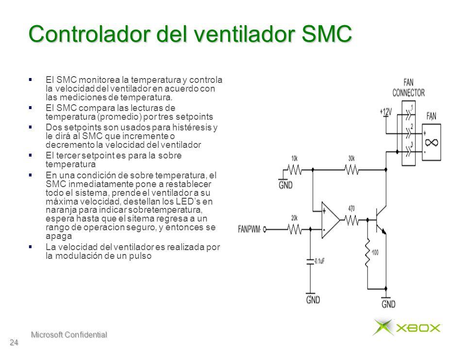 Microsoft Confidential 24 Controlador del ventilador SMC El SMC monitorea la temperatura y controla la velocidad del ventilador en acuerdo con las mediciones de temperatura.