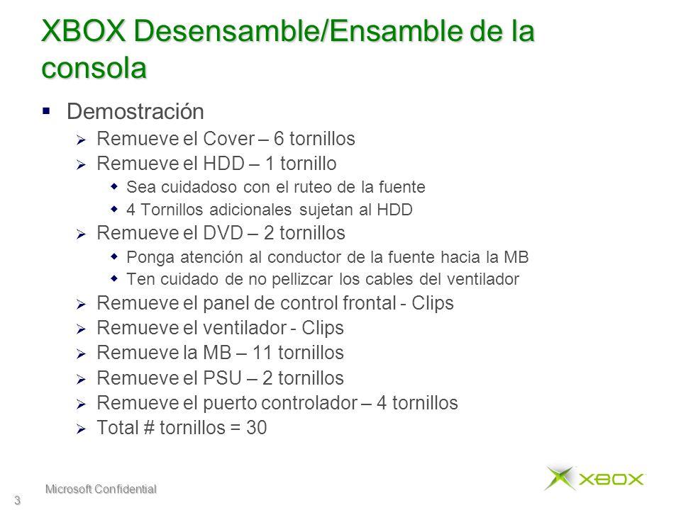 Microsoft Confidential 4 XBOX Diagrama de conexiones de la consola