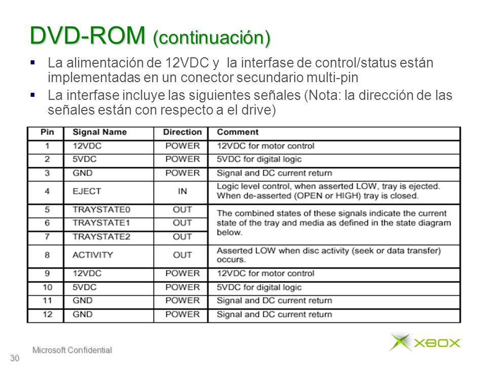 Microsoft Confidential 30 DVD-ROM (continuación) La alimentación de 12VDC y la interfase de control/status están implementadas en un conector secundario multi-pin La interfase incluye las siguientes señales (Nota: la dirección de las señales están con respecto a el drive)
