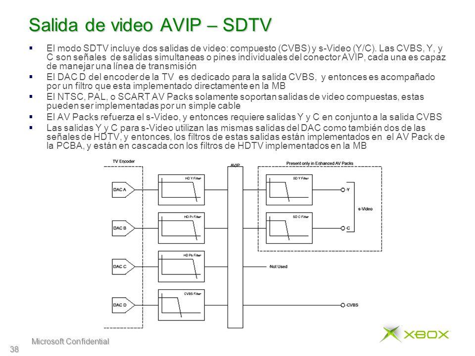 Microsoft Confidential 38 Salida de video AVIP – SDTV El modo SDTV incluye dos salidas de video: compuesto (CVBS) y s-Video (Y/C).
