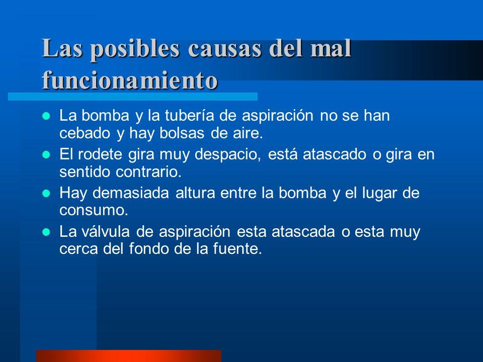 Las posibles causas del mal funcionamiento La bomba y la tubería de aspiración no se han cebado y hay bolsas de aire. El rodete gira muy despacio, est