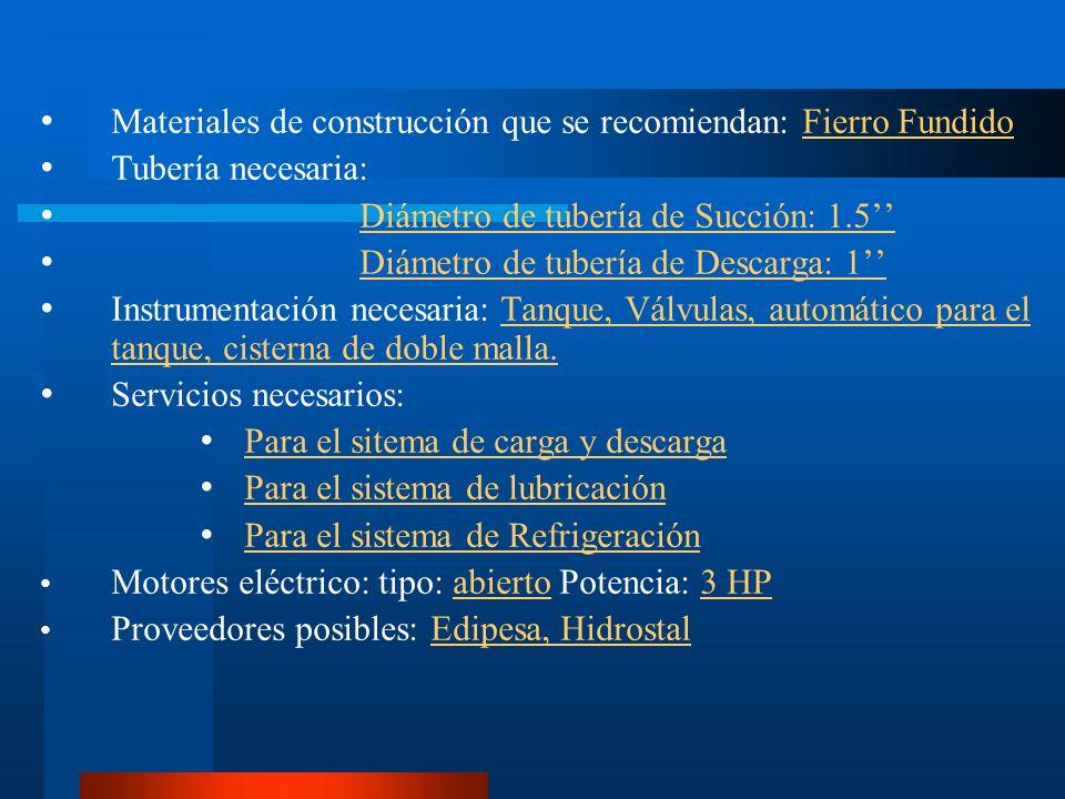 Materiales de construcción que se recomiendan: Fierro Fundido Tubería necesaria: Diámetro de tubería de Succión: 1.5 Diámetro de tubería de Descarga: