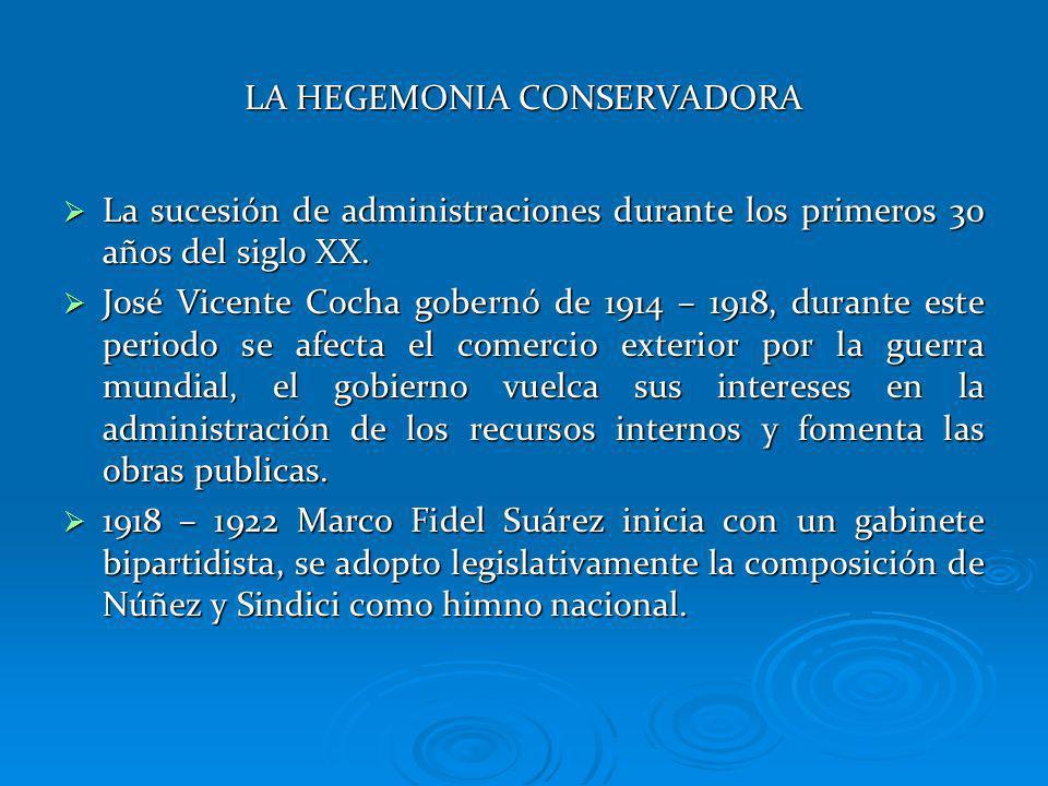LA HEGEMONIA CONSERVADORA La sucesión de administraciones durante los primeros 30 años del siglo XX. La sucesión de administraciones durante los prime