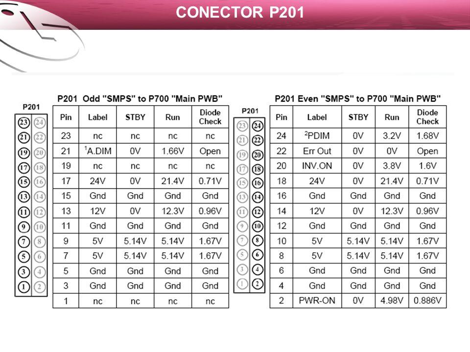 CONECTOR P201