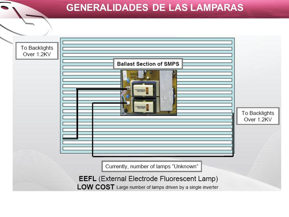 GENERALIDADES DE LAS LAMPARAS