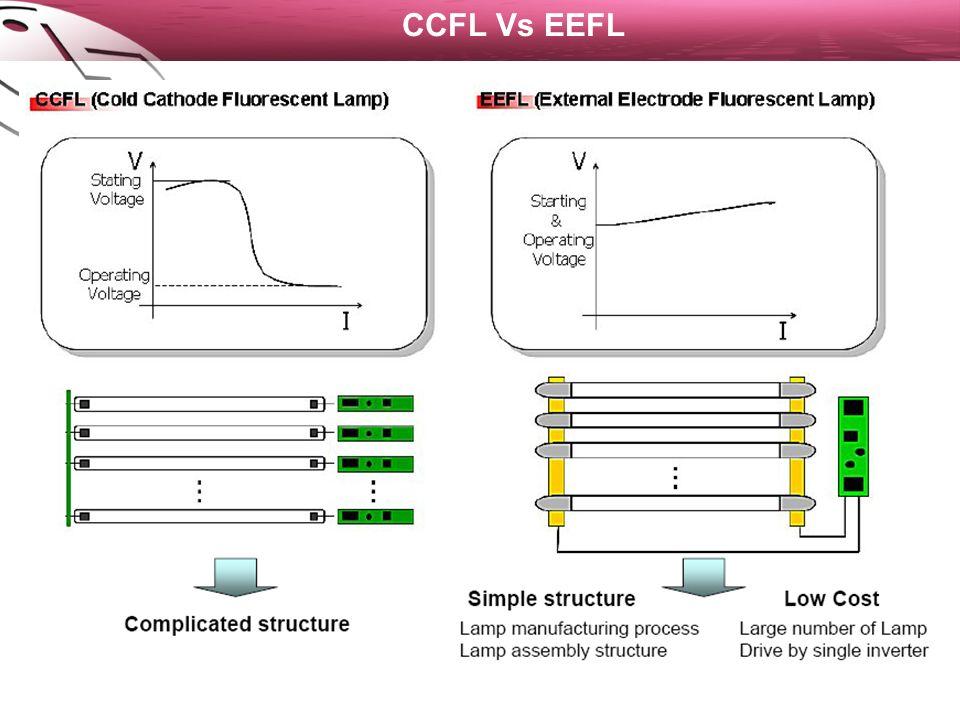 CCFL Vs EEFL