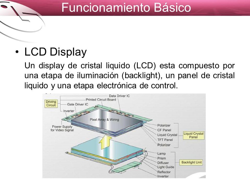 Funcionamiento Básico LCD Display Un display de cristal liquido (LCD) esta compuesto por una etapa de iluminación (backlight), un panel de cristal liq