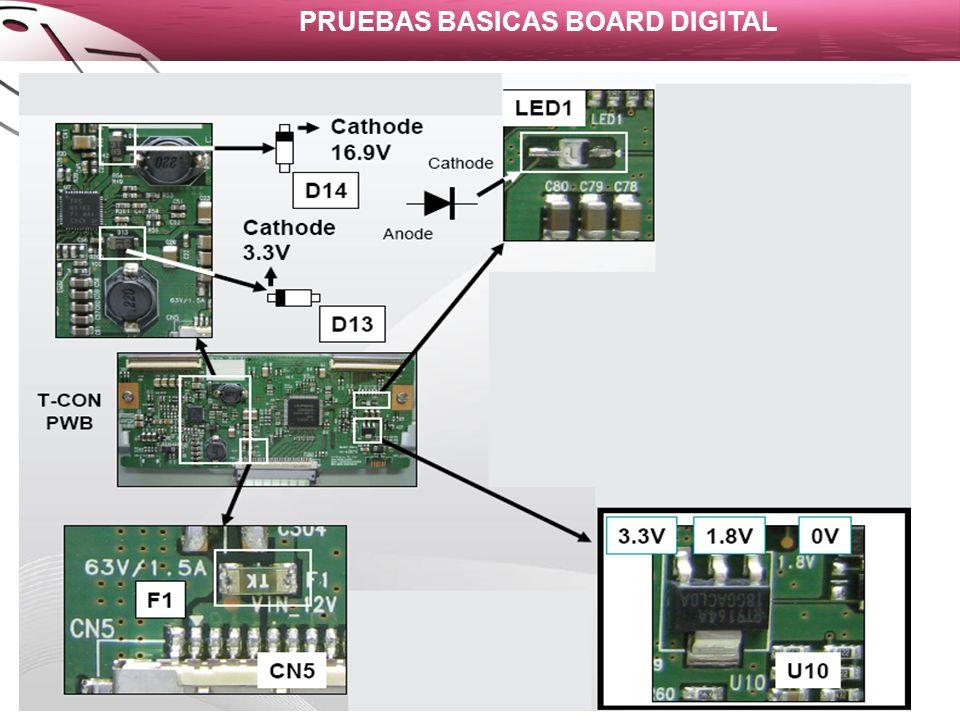 PRUEBAS BASICAS BOARD DIGITAL