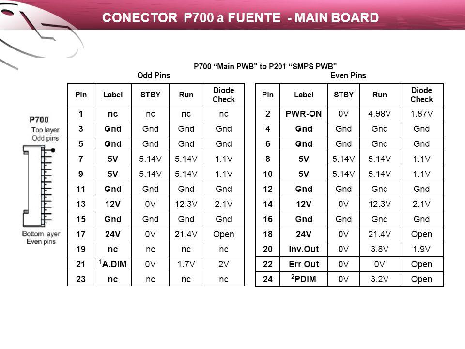 CONECTOR P700 a FUENTE - MAIN BOARD