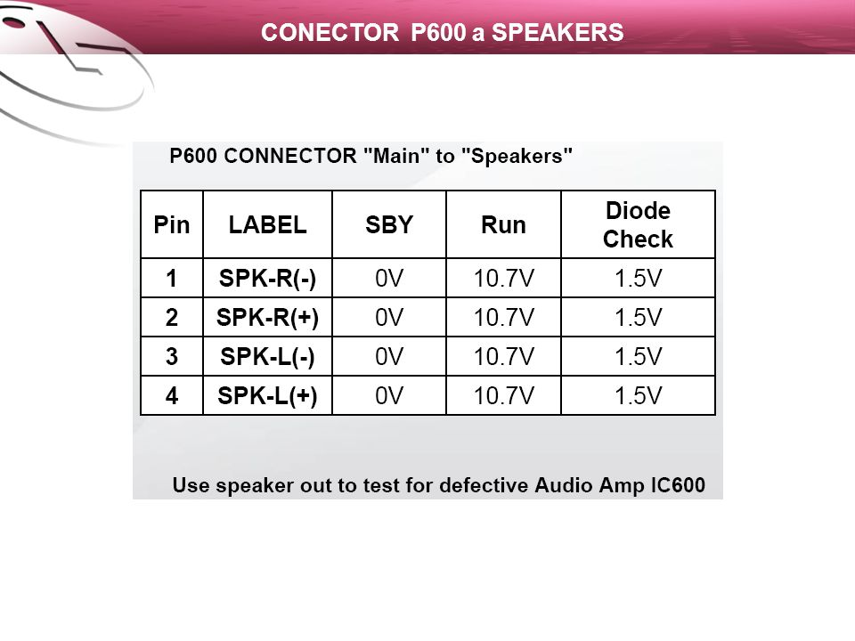 CONECTOR P600 a SPEAKERS
