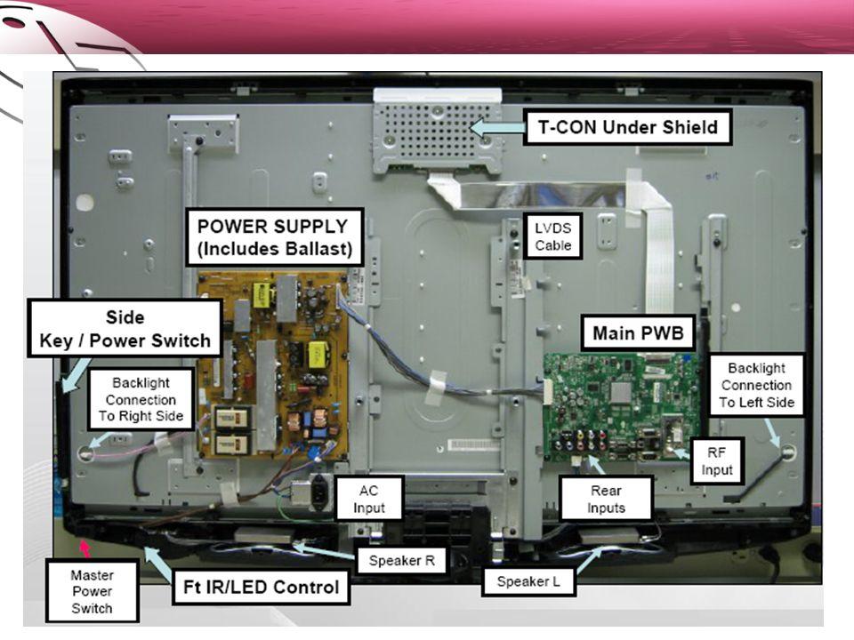| No.: 2009-001-009 LGEPR Model:32LH20R-MA Factory Model: 32LH20R-MA.