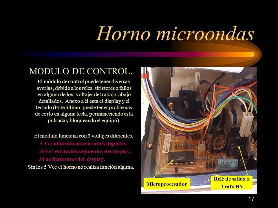 17 Horno microondas MODULO DE CONTROL. El módulo de control puede tener diversas averías, debido a los relés, tiristores o fallos en alguno de los vol