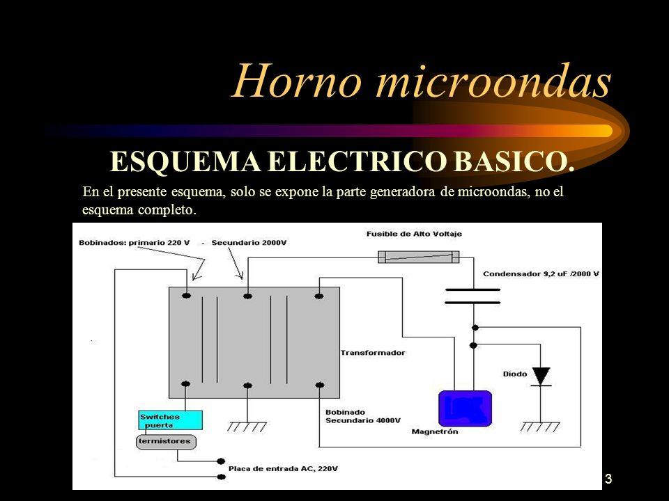 3 Horno microondas ESQUEMA ELECTRICO BASICO. En el presente esquema, solo se expone la parte generadora de microondas, no el esquema completo.
