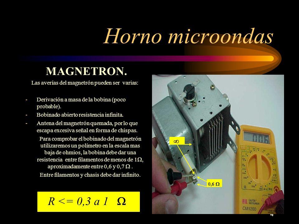 4 Horno microondas MAGNETRON. Las averías del magnetrón pueden ser varias: -Derivación a masa de la bobina (poco probable). -Bobinado abierto resisten