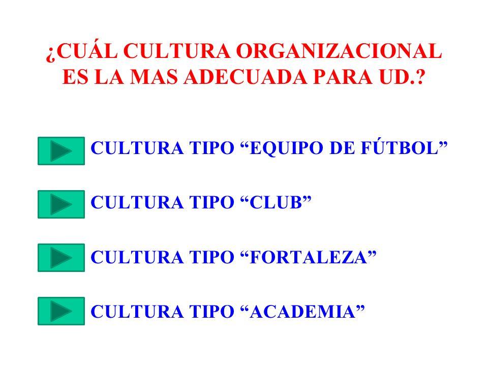 ¿CUÁL CULTURA ORGANIZACIONAL ES LA MAS ADECUADA PARA UD.? CULTURA TIPO EQUIPO DE FÚTBOL CULTURA TIPO CLUB CULTURA TIPO FORTALEZA CULTURA TIPO ACADEMIA
