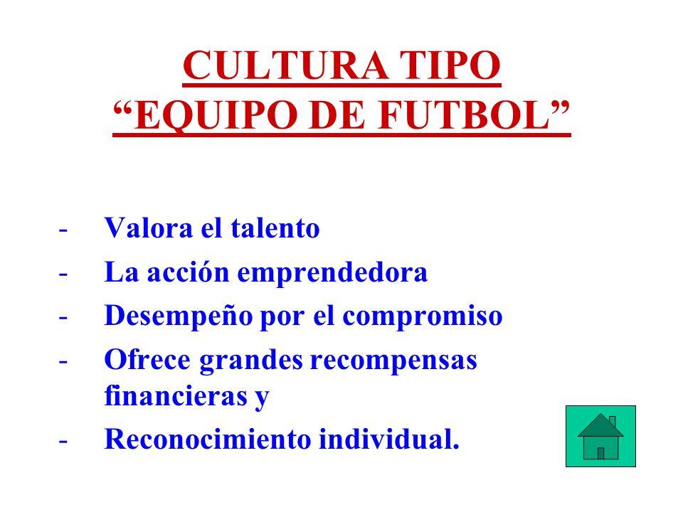 CULTURA TIPO EQUIPO DE FUTBOL -Valora el talento -La acción emprendedora -Desempeño por el compromiso -Ofrece grandes recompensas financieras y -Recon
